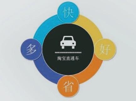 如何删除淘宝直通车推广计划?如何批量设置推广?