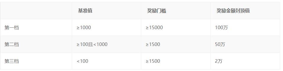 淘宝双12千万补贴奖池如何瓜分?详细规则介绍.png